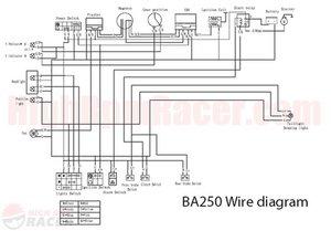 Wondrous Baja Wd 250 Wiring Diagram Wiring Diagram Data Schema Wiring Cloud Timewinrebemohammedshrineorg