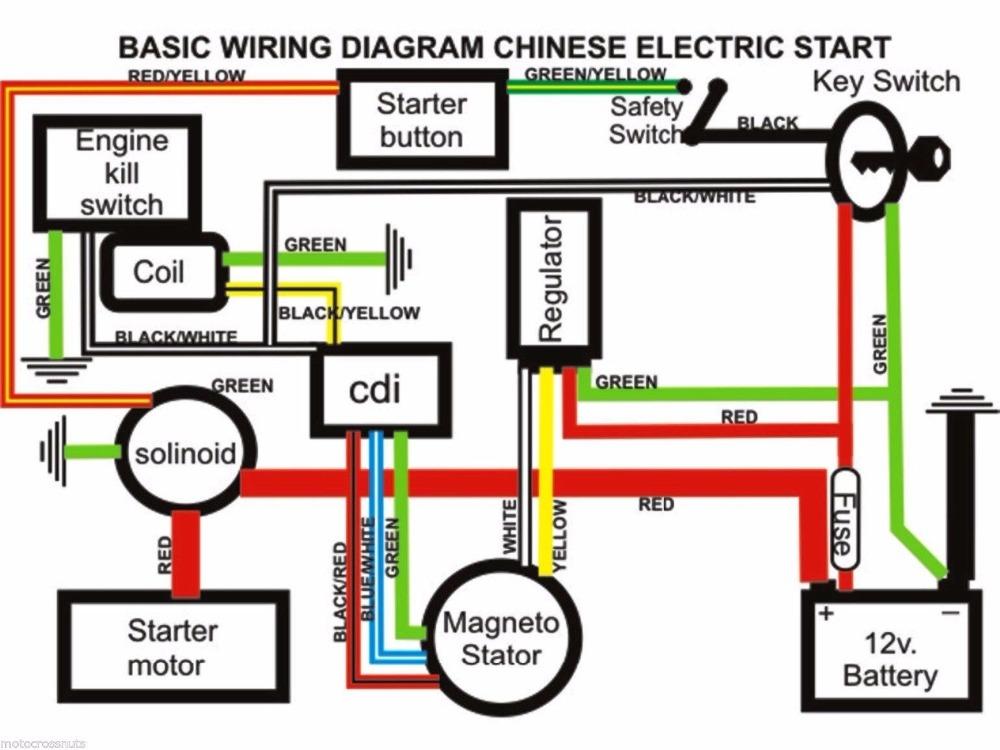 diagram wiring diagram for baja 110cc atvs 000 full version