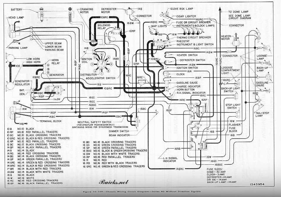 Groovy 2006 Buick Rendezvous Fuse Box Diagram Schematic Diagram Schematic Wiring Cloud Hemtegremohammedshrineorg