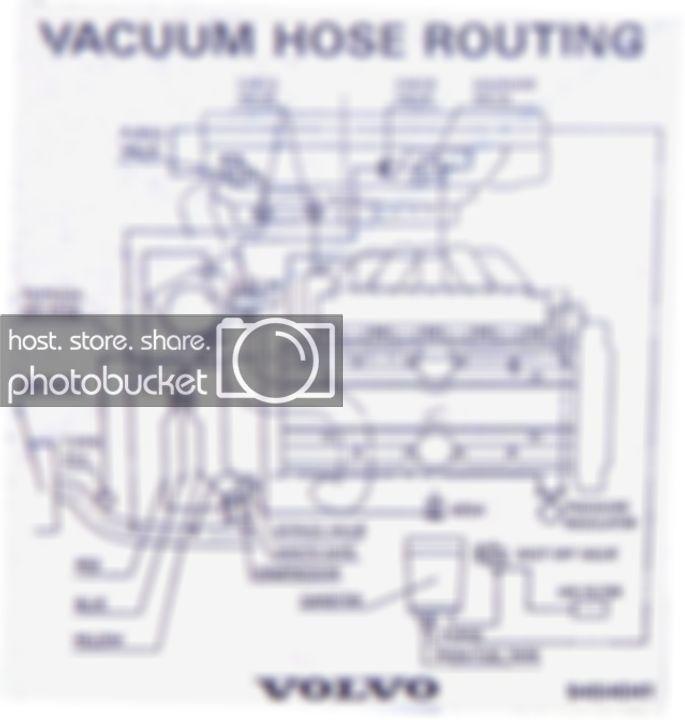 Fh 8874  Volvo 850 Turbo Vacuum Diagram 1995 Volvo 850