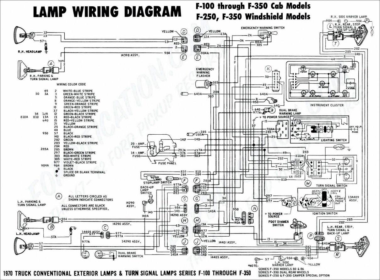 WL_9886] Wiring Diagram Also On New Holland 3230 Ford Alternator Wiring  Diagram Download DiagramIvoro Indi Mentra Benkeme Verr Ponol Rous Shopa Mohammedshrine Librar Wiring  101