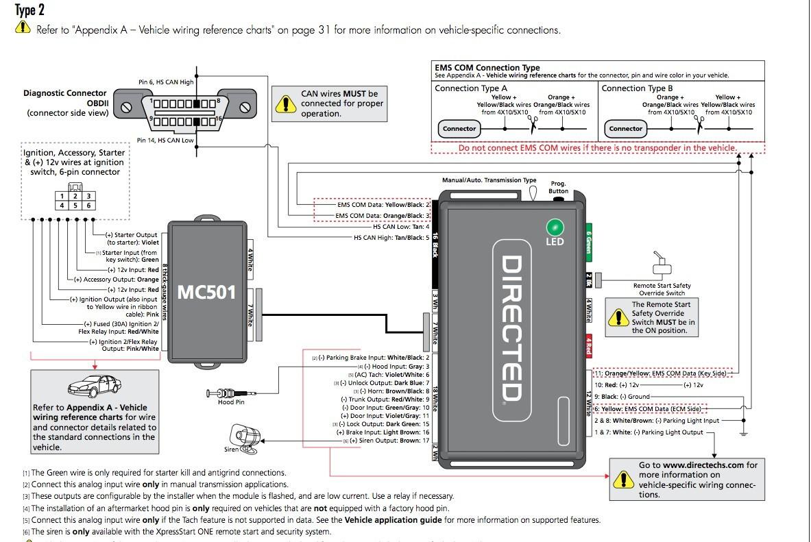 [SCHEMATICS_49CH]  OR_7755] Viper 5704V Wiring Schematics Download Diagram | Viper 5704 Wiring Schematics |  | Onom Ntnes Feren Geis Phae Mohammedshrine Librar Wiring 101
