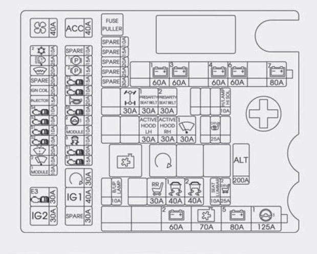 KR_3026] Hyundai Genesis Coupe 2010 Engine Compartment Main Fuse Box Diagram  Wiring Diagram | Hyundai Genesis Fuse Box Diagram |  | Puti Dogan Waro Faun Perm Leona Mohammedshrine Librar Wiring 101