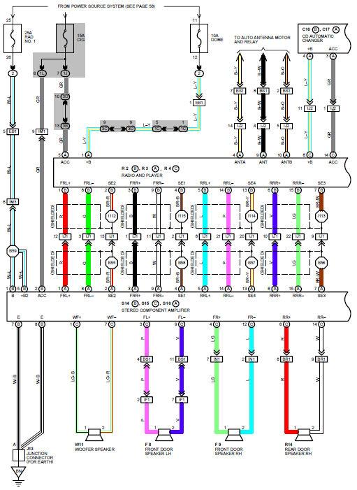 Lexus Gs300 Stereo Wiring Diagram - 2001 Dodge Dakota Fuse Box Location for Wiring  Diagram SchematicsWiring Diagram Schematics