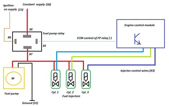 Outstanding 77 280Z Fuel Pump Relay Wiring Diagram Wiring Diagram Wiring Cloud Faunaidewilluminateatxorg