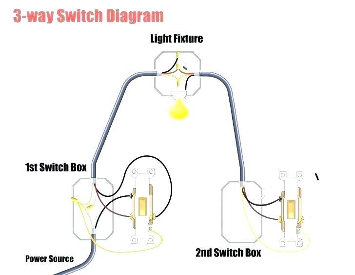 Sf 4874 Wiring 3 Way Switch Leviton