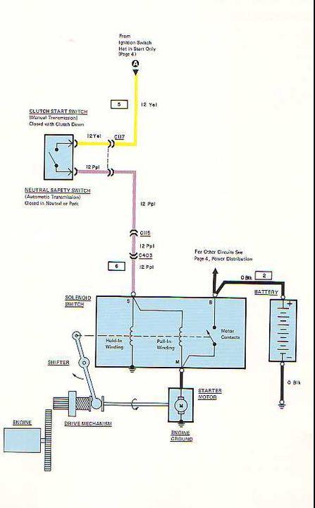 1977 Corvette Starter Schematic Wiring Diagrams