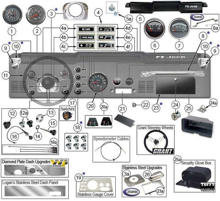 cj7 dash wiring diagram yy 2789  jeep wiring diagrams 1978 cj 7 all image about wiring  yy 2789  jeep wiring diagrams 1978 cj 7