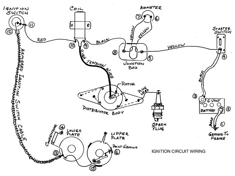1930 ford ignition wiring diagram - wiring diagram schema loose-track-a -  loose-track-a.atmosphereconcept.it  atmosphereconcept.it