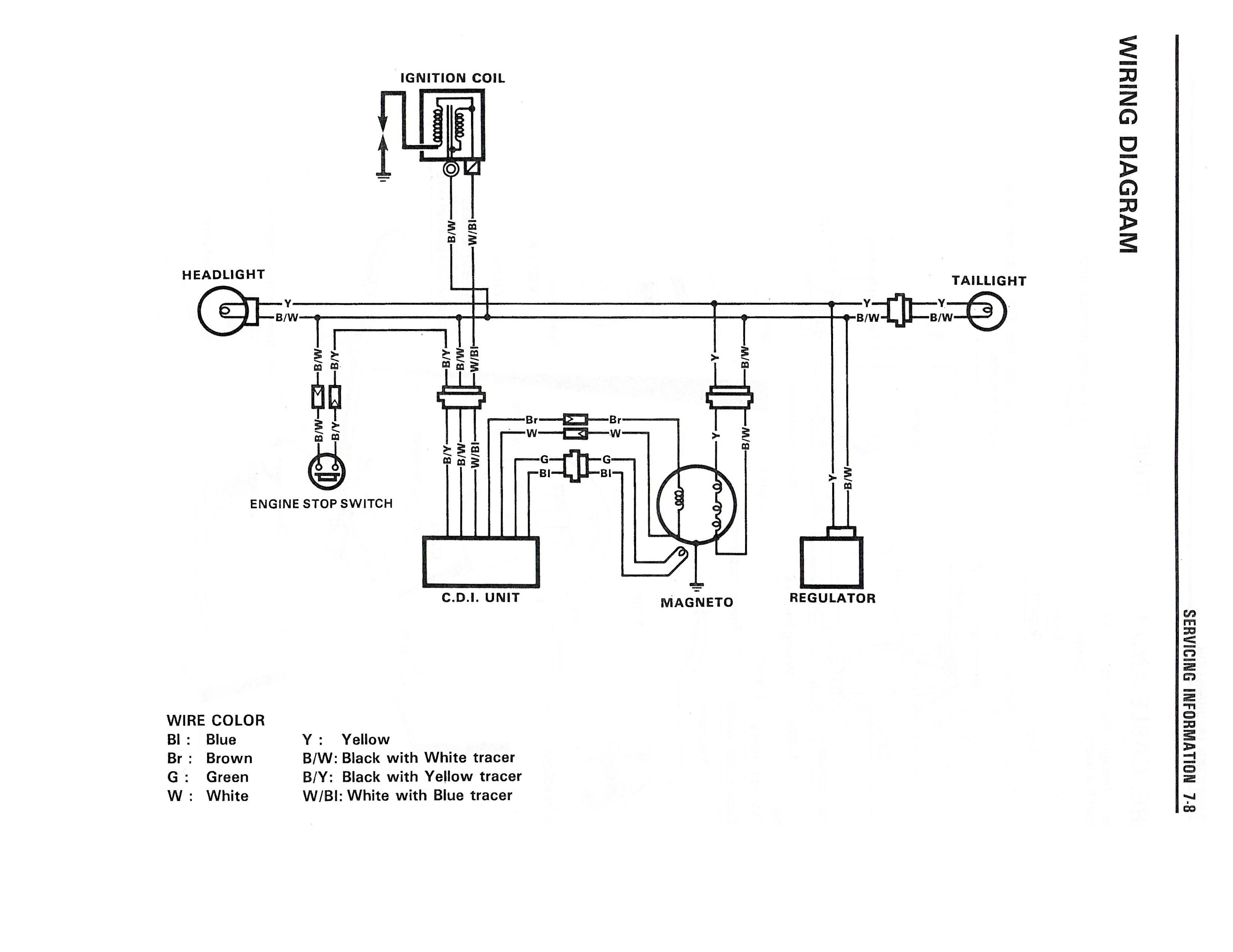 suzuki dr 250 wiring diagram - wiring diagrams database  diamond car service