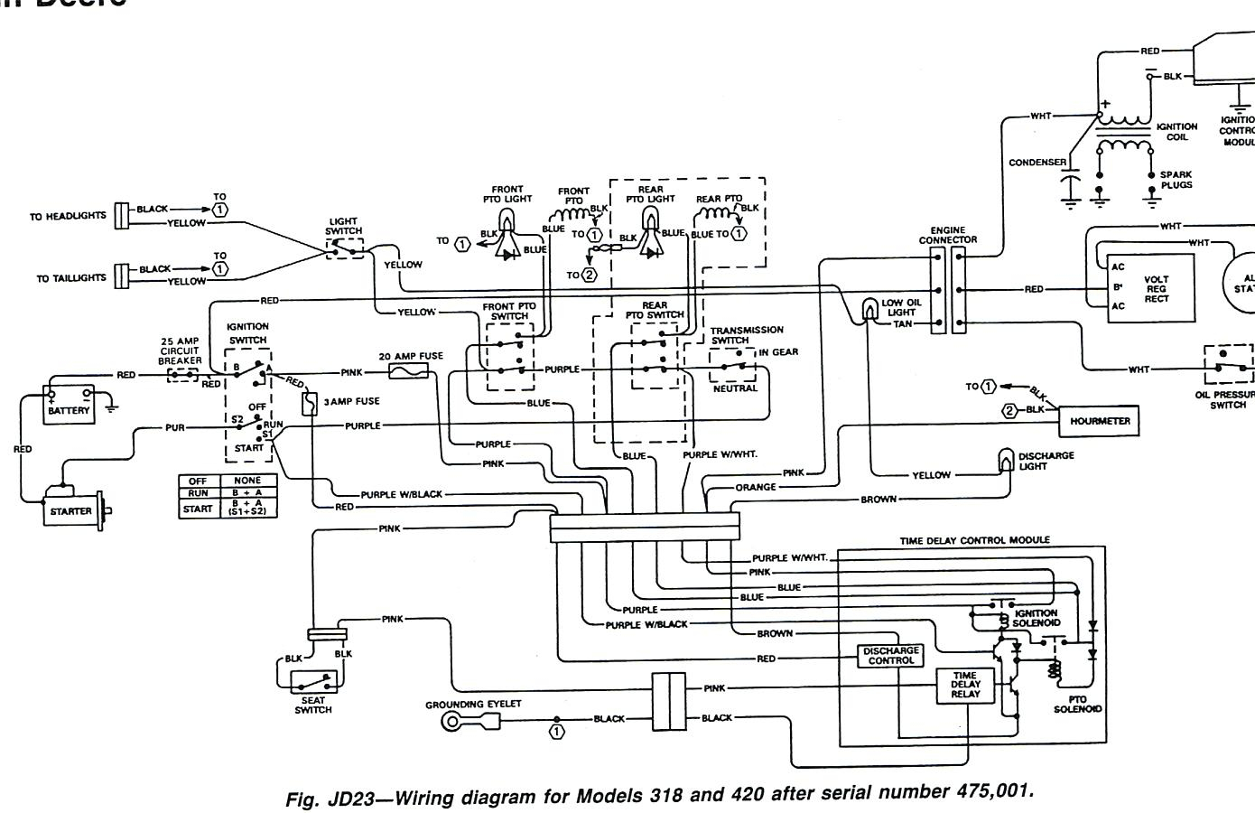 John Deere G110 Wiring Diagram Suzuki Volusia 800 Fuse Box Begeboy Wiring Diagram Source