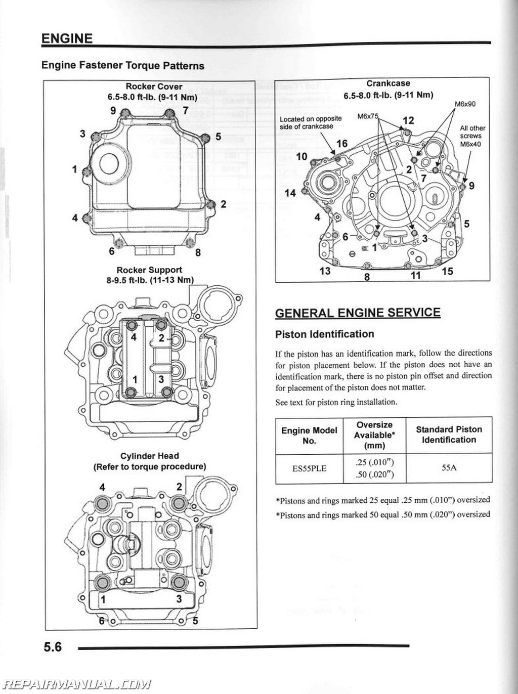 2009 Polaris Sportsman 550 Xp Wiring Diagram