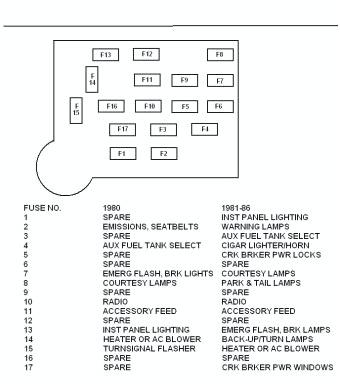 86 Bronco Fuse Box - Fusebox and Wiring Diagram component-get -  component-get.sirtarghe.itdiagram database