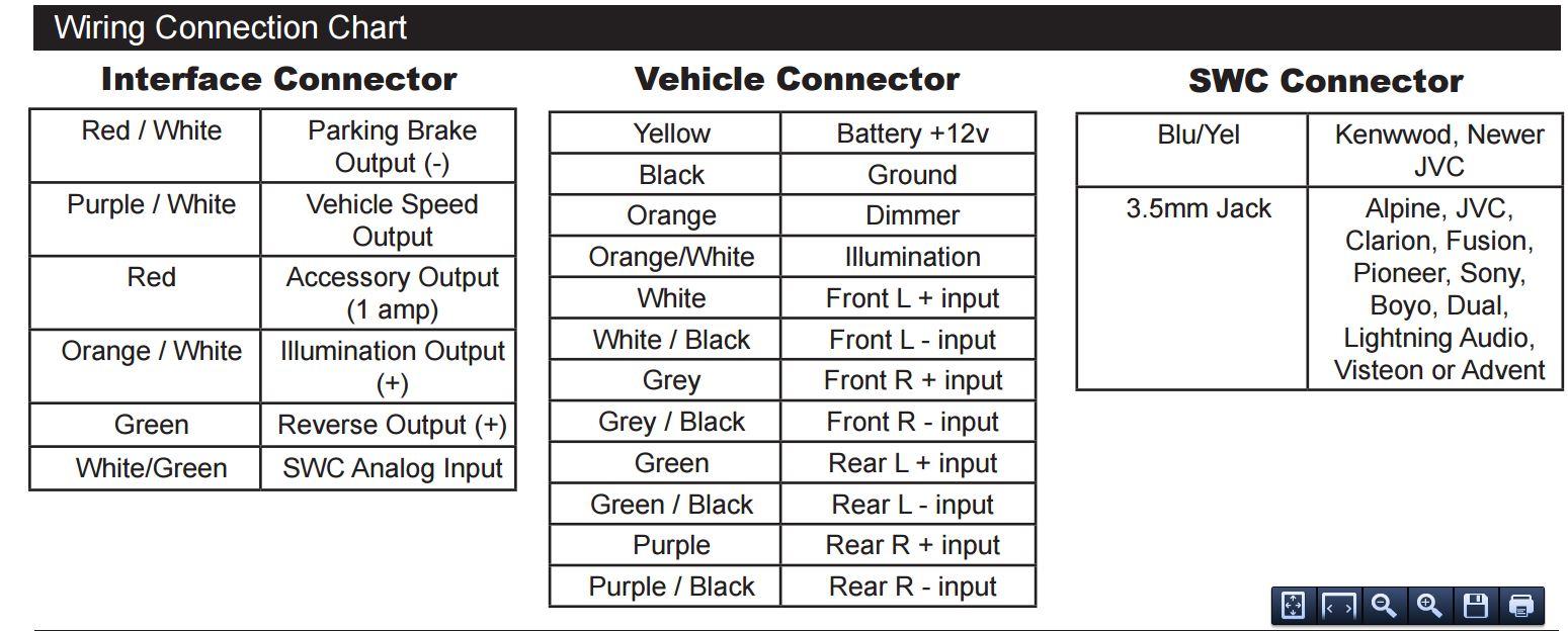 HW_7503] Wiring Diagram Likewise Pioneer Radio Wiring Diagram On Pioneer  Car Download DiagramNorab Indi Mohammedshrine Librar Wiring 101
