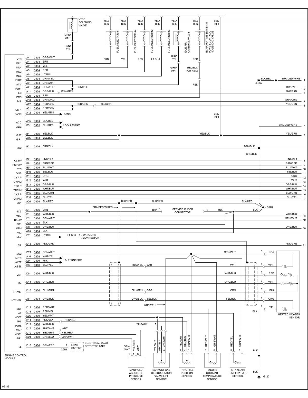 B16 Ecu Wiring Diagram - 1957 Corvette Fuse Box -  deviille.yenpancane.jeanjaures37.frWiring Diagram Resource