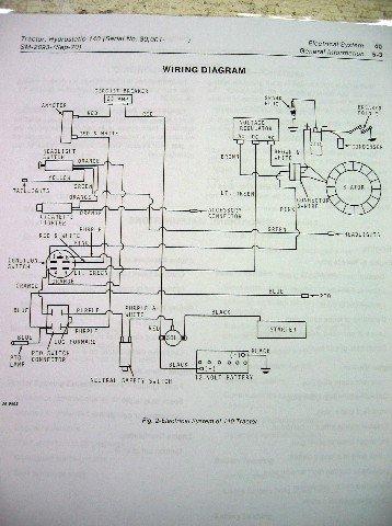 john deere 140 wiring harness diagram - wiring diagrams  leboisenchante.fr
