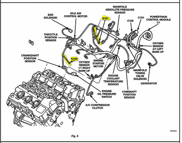 [DIAGRAM_3US]  CR_9913] 2004 Dodge Intrepid Engine Diagram Wiring Diagram   Dodge Intrepid Alternator Wiring      Ponol Bedr Norab Ilari Ratag Skat Phae Mohammedshrine Librar Wiring 101