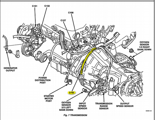 2006 Dodge Stratus 2 7 Engine Diagram Model A Engine Diagram Contuor Los Dodol Jeanjaures37 Fr
