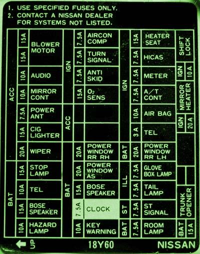 [QMVU_8575]  1990 Nissan 300zx Fuse Panel Diagram - 4 Wire Rocker Switch Wiring Diagram  for Wiring Diagram Schematics | 1993 300zx Fuse Box Location |  | Wiring Diagram Schematics