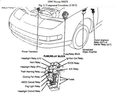 1986 Nissan 300zx Fuse Box 64 Buick Riviera Fuse Box 7ways 7ways Jeanjaures37 Fr