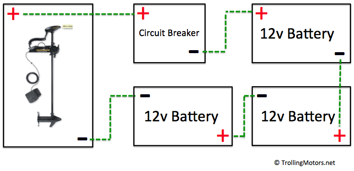 Terrific On 24 Volt Battery System Wiring Diagram Better Wiring Diagram Online Wiring Cloud Mousmenurrecoveryedborg