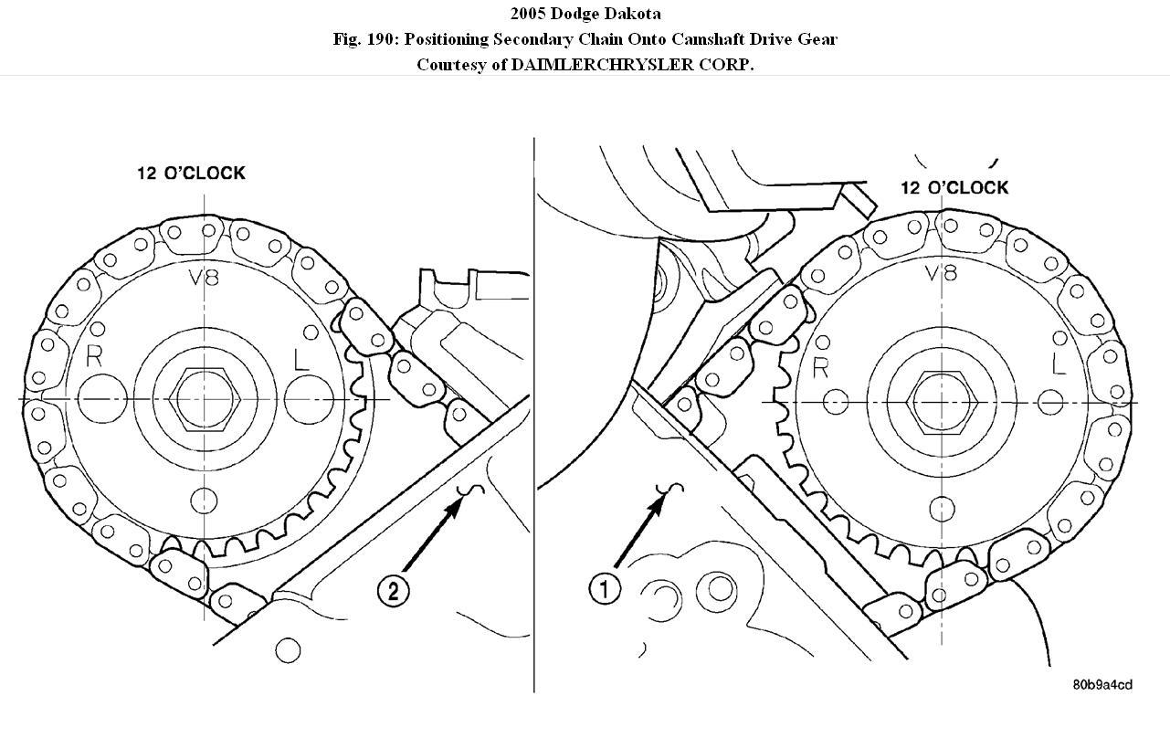 [SCHEMATICS_43NM]  RH_9420] Dodge Dakota 47 Engine Diagram Download Diagram | Dodge Dakota 3 7 Engine Diagram |  | Ariot Bocep Mohammedshrine Librar Wiring 101
