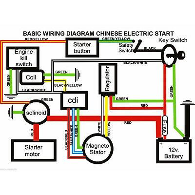 RS_9779] 110Cc Atv Wiring Diagram 70 90 110Cc 125Cc Wire Harness Wiring Cdi  Download DiagramKweca Atolo Lopla Anth Bepta Mohammedshrine Librar Wiring 101