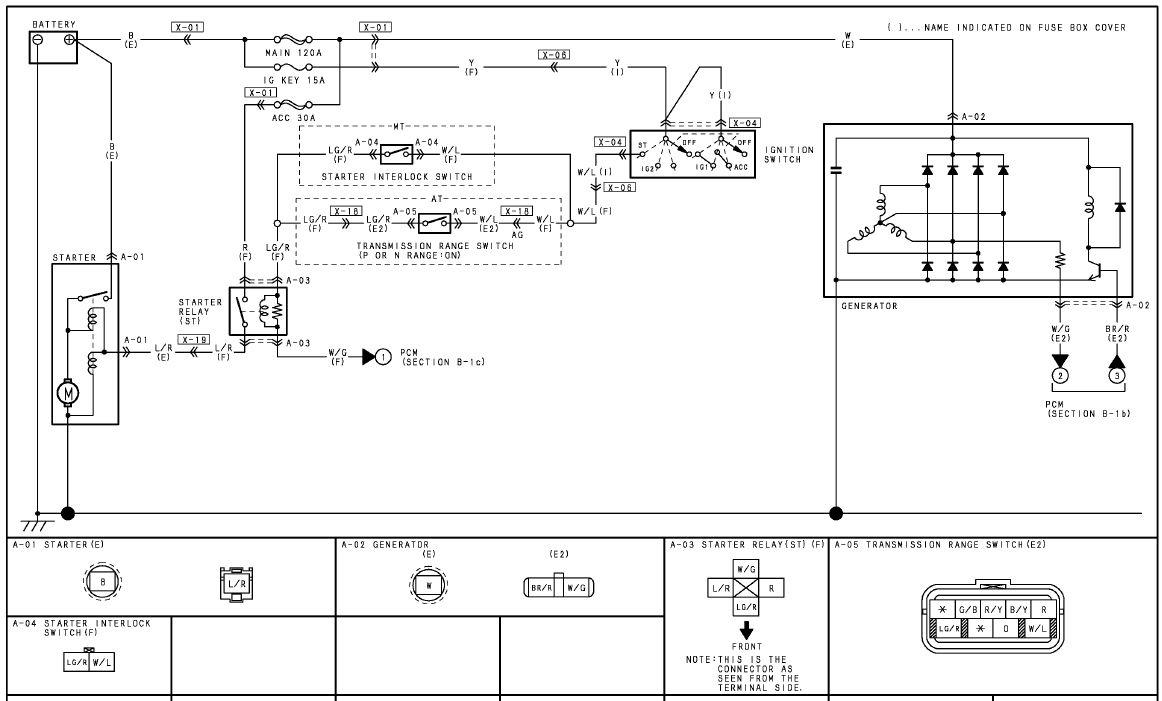 [SCHEMATICS_4FR]  RC_4511] Nippon Denso Wiring Diagram Rx7Clubcom Free Diagram | Denso 13b Wiring Diagram |  | Hisre Ricis Ilari Vira Mohammedshrine Librar Wiring 101