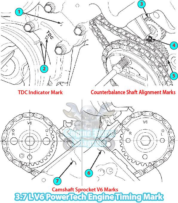 [SCHEMATICS_48IS]  LM_4121] Dodge Dakota 3 7 V6 Pcv Valve Location Get Free Image About Wiring  Download Diagram | Dodge Dakota 3 7 Engine Diagram |  | Minaga Weveq Scoba Mohammedshrine Librar Wiring 101