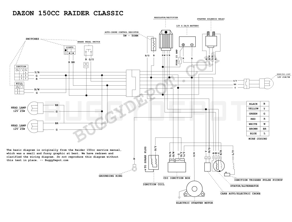 Baja 50cc Atv Wiring Diagram