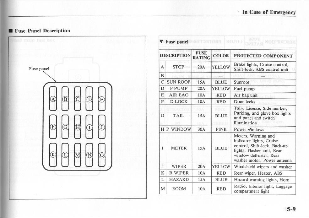 2003 Mazda 6 Fuse Box Cover Diagram -2003 Chevrolet Tahoe Fuse Diagram |  Begeboy Wiring Diagram SourceBegeboy Wiring Diagram Source