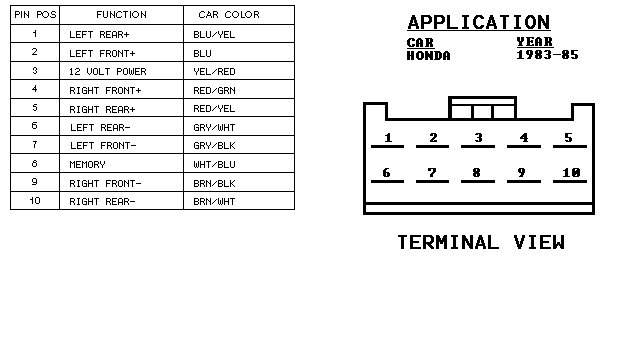Honda Radio Wiring Diagram from static-assets.imageservice.cloud