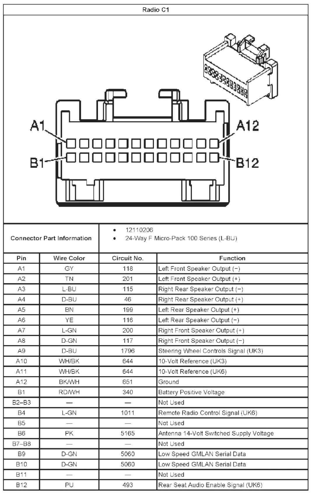 2003 Chevrolet Radio Wiring Diagram