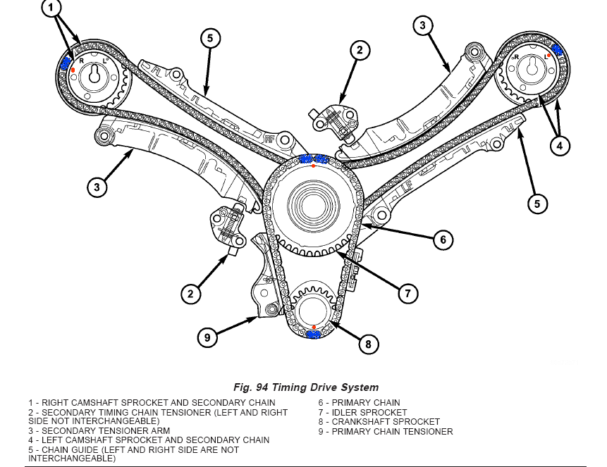 XX_2774] 2001 Dodge Durango 4 7 Engine Diagram Wiring Diagram Schematic  Wiring DiagramSyny Plan Magn Hapolo Mentra Mohammedshrine Librar Wiring 101