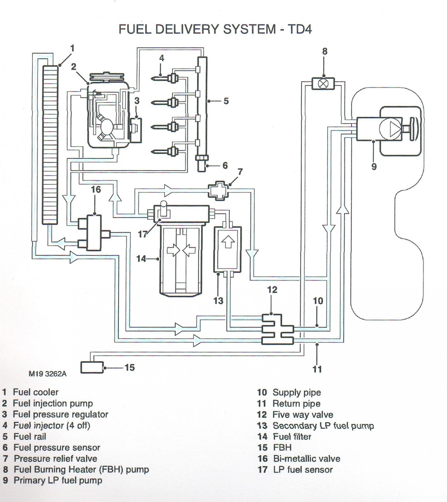 Ob 7905 Land Rover Freelander 1 Wiring Diagram Wiring Diagram