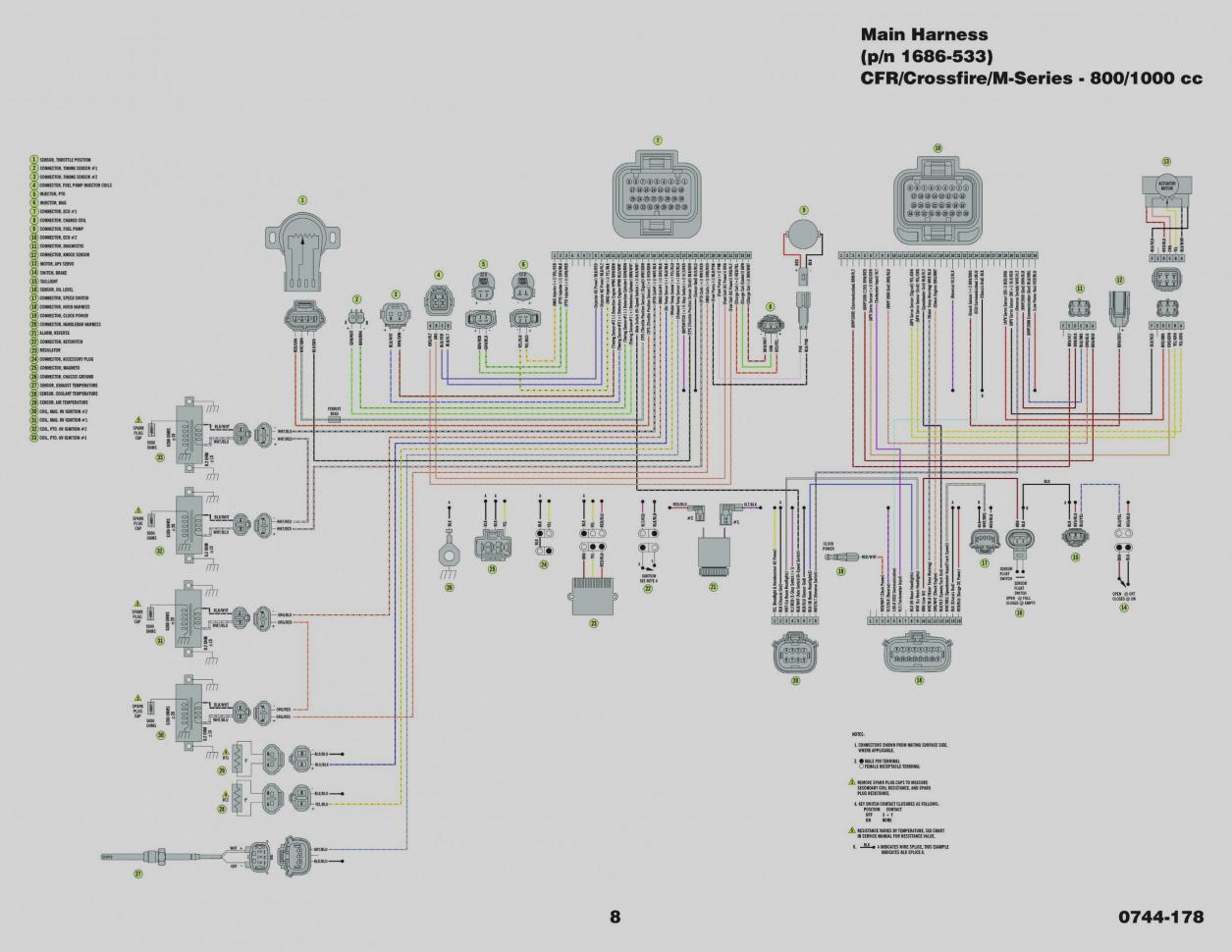 Wiring Diagram For Polaris Ranger 800 Xp - Wiring Diagrams Car Wash -  mazda3-sp23.tukune.jeanjaures37.frWiring Diagram Resource