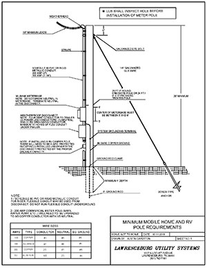 Electrical Wiring For Diagram