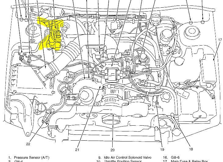 2006 subaru forester engine diagram - data wiring diagram  atinox