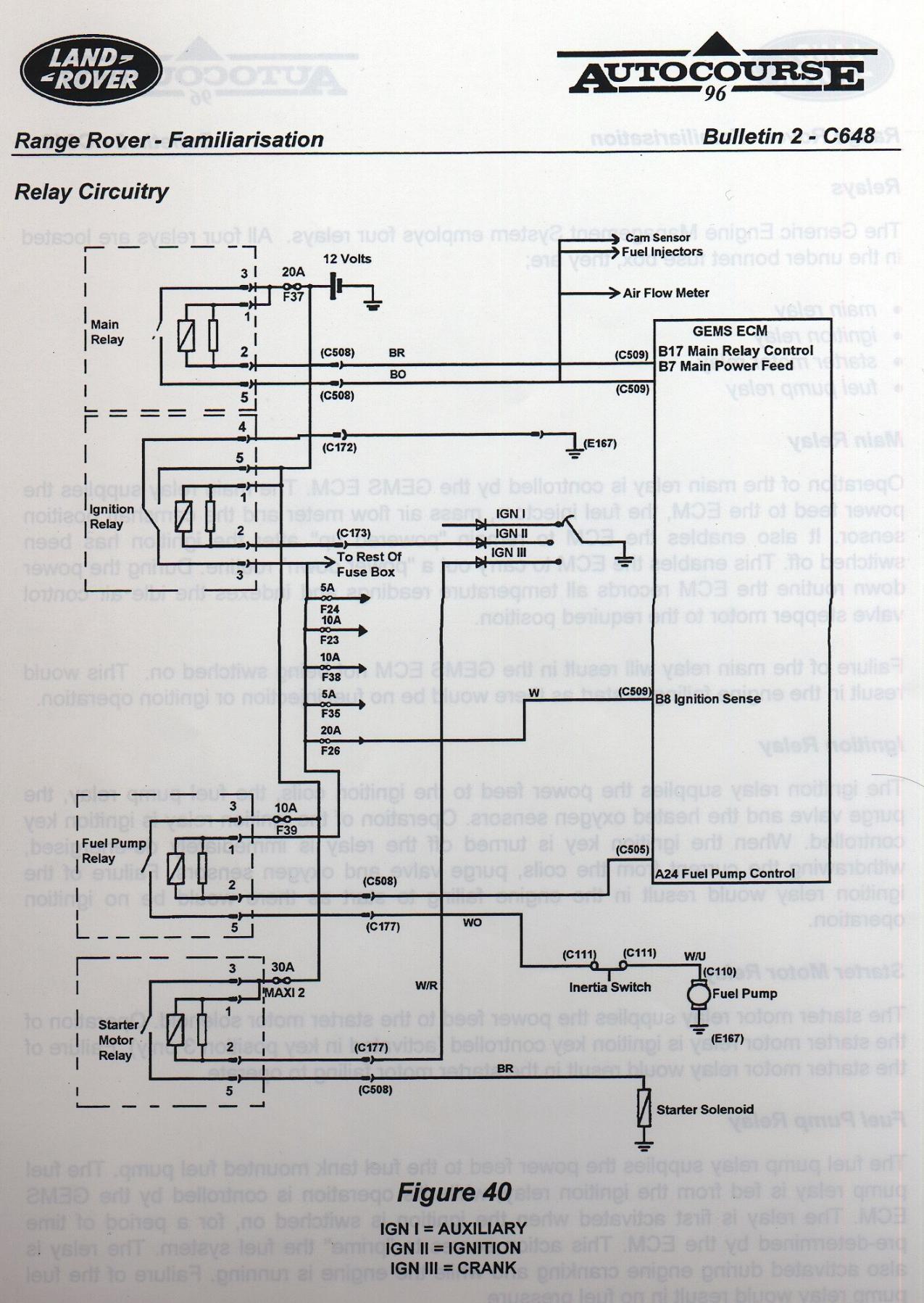 Range Rover P38 Wiring Diagram