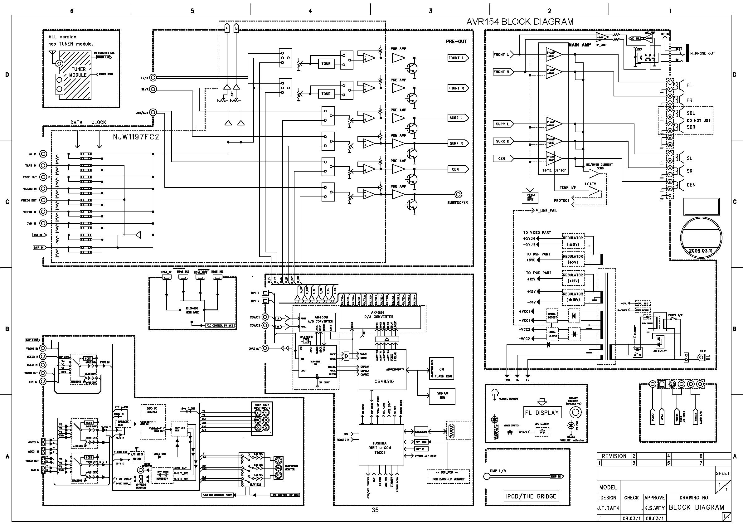 1990 Isuzu Npr Wiring Schematic Wiring Diagram Teach Teach Lechicchedimammavale It