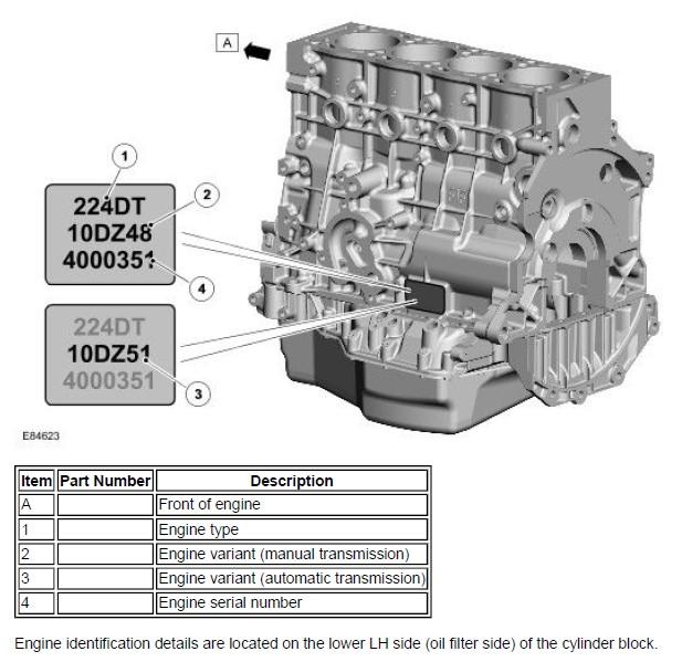 WR_4798] Freelander V6 Engine Diagram Free DiagramGresi Chro Carn Ospor Garna Grebs Unho Rele Mohammedshrine Librar Wiring 101