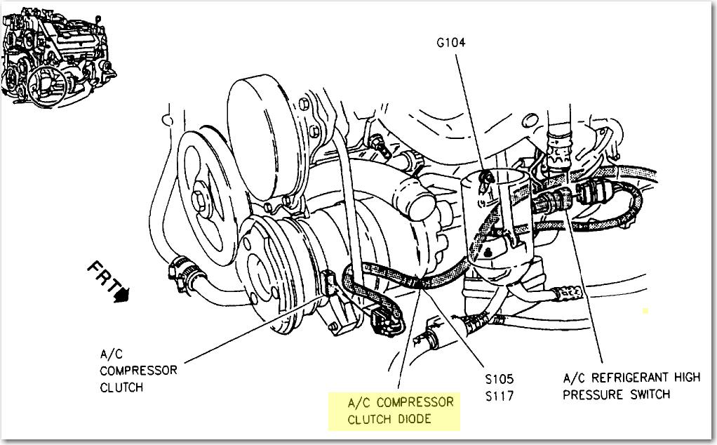 KS_4116] 1995 Cadillac Deville Engine Diagram On Cadillac Deville Diagram  Download DiagramDness Dogan Boapu Mohammedshrine Librar Wiring 101