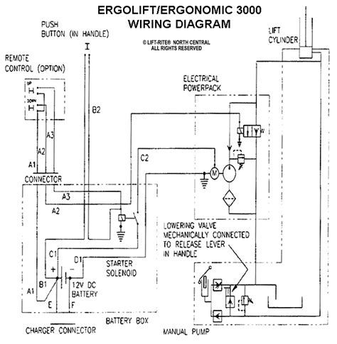 skyjack scissor lift wiring diagram  infiniti i30 engine