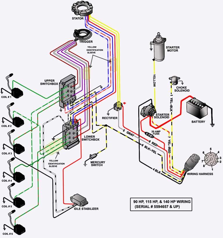 Surprising Mercury 90 Wiring Diagram Basic Electronics Wiring Diagram Wiring Cloud Onicaxeromohammedshrineorg