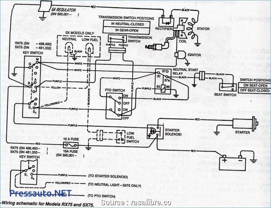 [NRIO_4796]   OT_4911] John Deere Rx75 Wiring Diagram Free Diagram   Sx75 Wiring Diagram      Ariot Coun Cosm Isra Mohammedshrine Librar Wiring 101