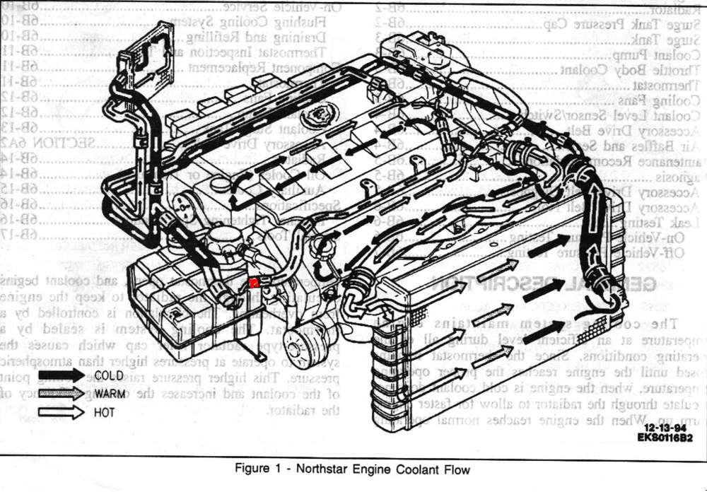 [SODI_2457]   RX_1501] 1999 Cadillac Sts North Star Engine Diagram Schematic Wiring   Cadillac Northstar Engine Diagram      Timew Barba Clesi Inifo Dome Mohammedshrine Librar Wiring 101