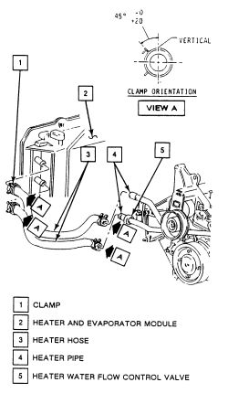 Nw 4055 1996 Buick Lesabre Radiator Hose Diagram Schematic Wiring