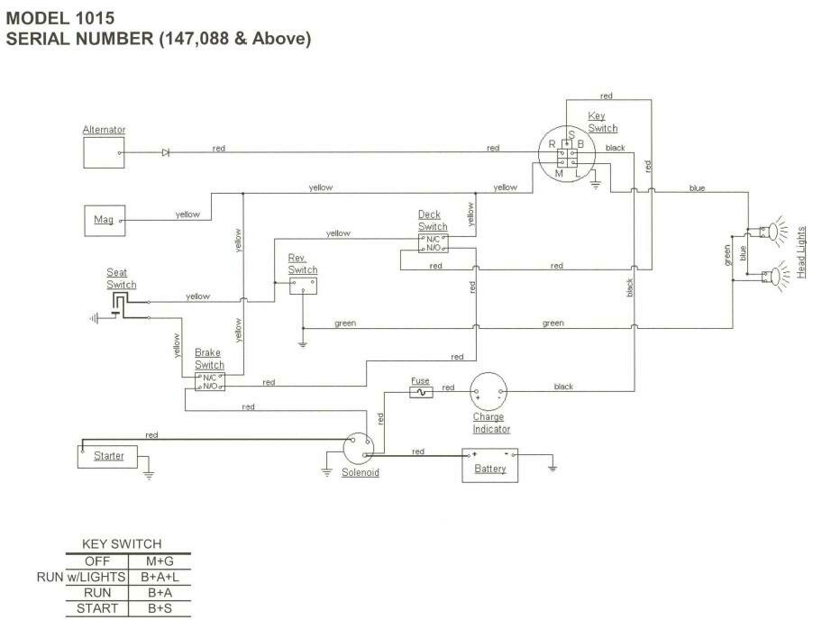cub cadet wiring diagram for ltx 1050 zc 9420  ih cub cadet forum wiring diagram for 1641 needed  ih cub cadet forum wiring diagram for