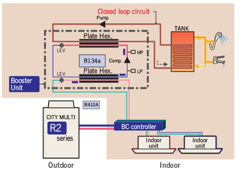 Wd 0085 Mitsubishi City Multi Wiring Diagram Free Diagram