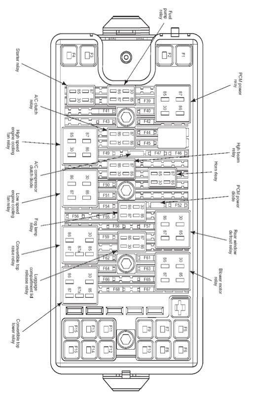 hm_2845] 2007 ford mustang gt fuse box wiring diagram  odga llonu atrix unnu siry spoat hapolo hyedi unpr tomy shopa  mohammedshrine librar wiring 101
